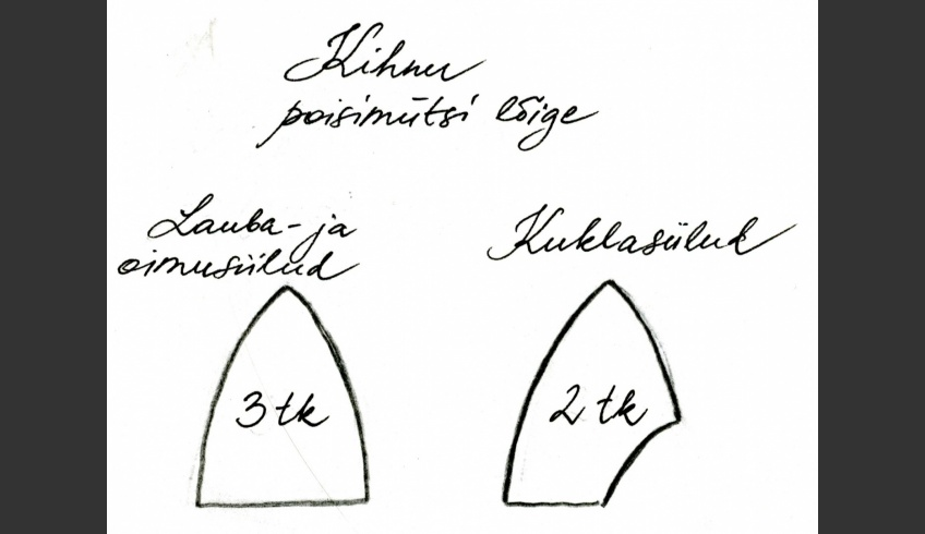 fig 50. The typical cut of a boy's cap from Kihnu. Drawing by Liili Aasma.