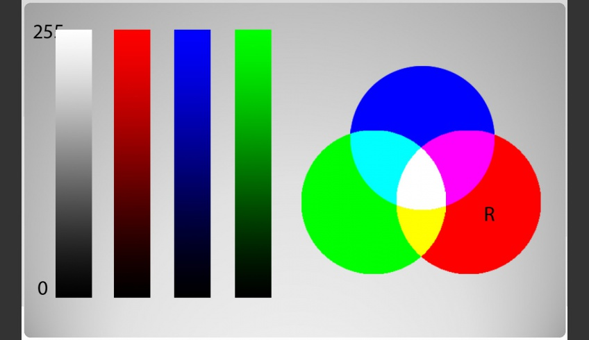 ill 9. RGB colour model. Three basic colours - red, green and blue - provide all the other hues, all the colours together give the white.