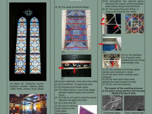 The detriments of the contemporary stained glass from Estonia